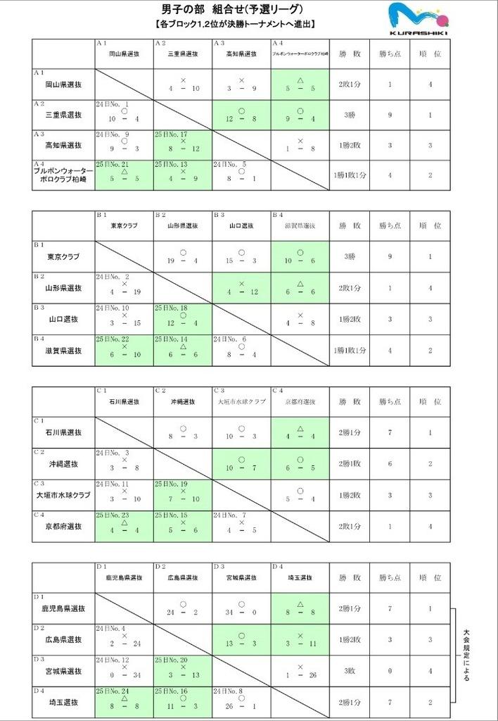 2D5898F9-F152-4975-B9D7-43A308FFF1F7.jpeg